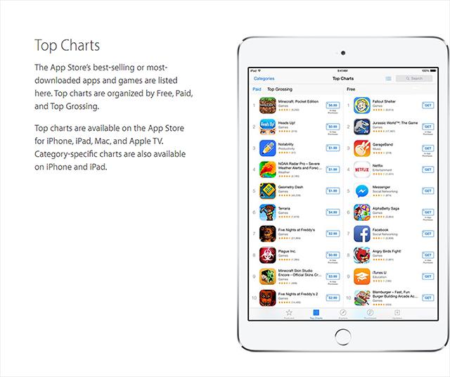 App Store 排行榜