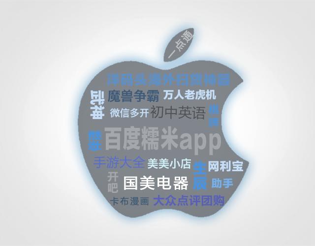 热搜榜,百度糯米App