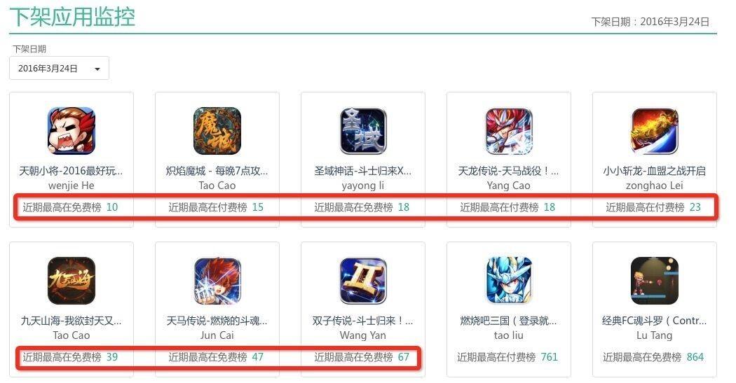 下架App
