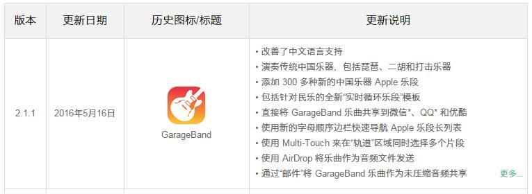 GarageBand更新