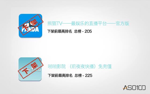 熊猫TV下架